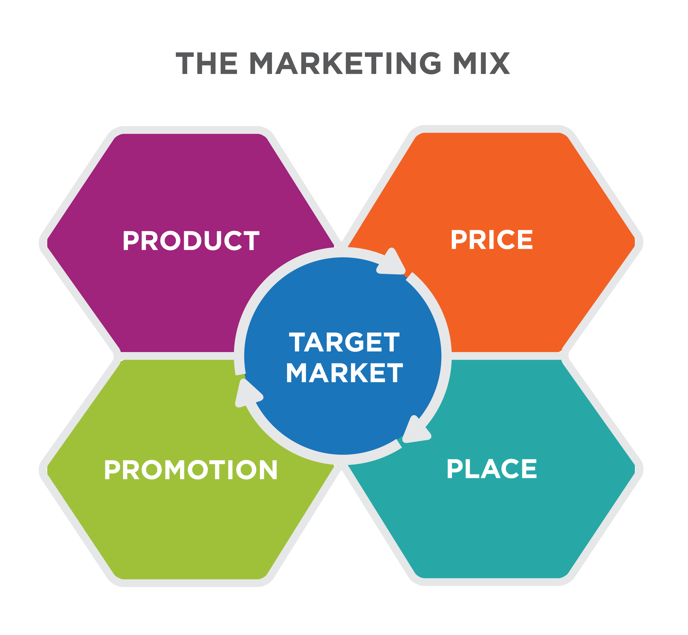 The_Marketing_Mix_1.png